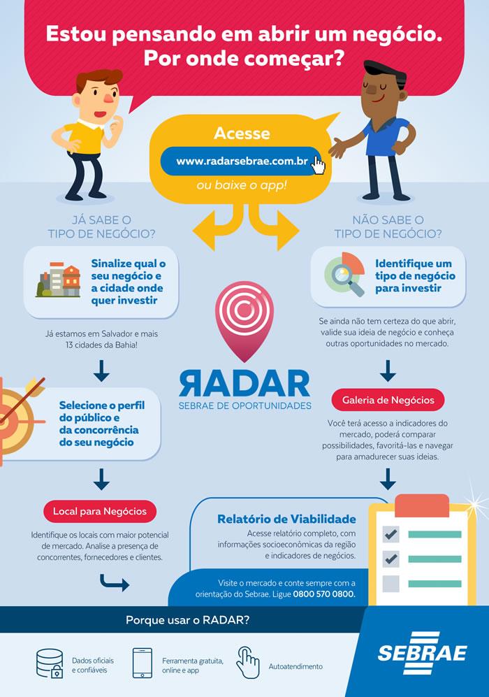 radar-internet