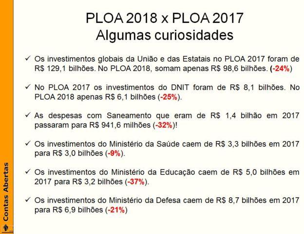 Projeto de Lei Orçamentária Anual (PLOA) para 2018.